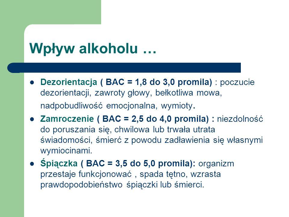 Wpływ alkoholu … Dezorientacja ( BAC = 1,8 do 3,0 promila) : poczucie dezorientacji, zawroty głowy, bełkotliwa mowa, nadpobudliwość emocjonalna, wymio