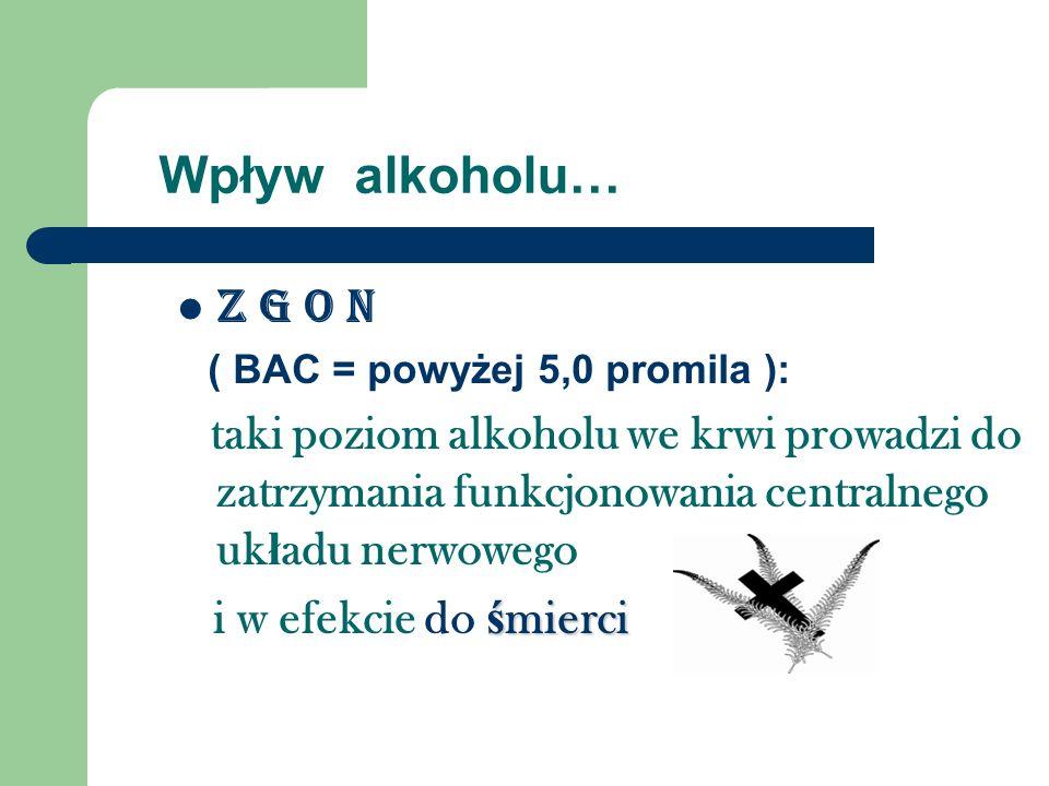 Wpływ alkoholu… Z G O N ( BAC = powyżej 5,0 promila ): taki poziom alkoholu we krwi prowadzi do zatrzymania funkcjonowania centralnego uk ł adu nerwow