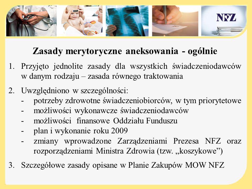 Zasady merytoryczne aneksowania - ogólnie 1.Przyjęto jednolite zasady dla wszystkich świadczeniodawców w danym rodzaju – zasada równego traktowania 2.Uwzględniono w szczególności: -potrzeby zdrowotne świadczeniobiorców, w tym priorytetowe -możliwości wykonawcze świadczeniodawców -możliwości finansowe Oddziału Funduszu -plan i wykonanie roku 2009 -zmiany wprowadzone Zarządzeniami Prezesa NFZ oraz rozporządzeniami Ministra Zdrowia (tzw.