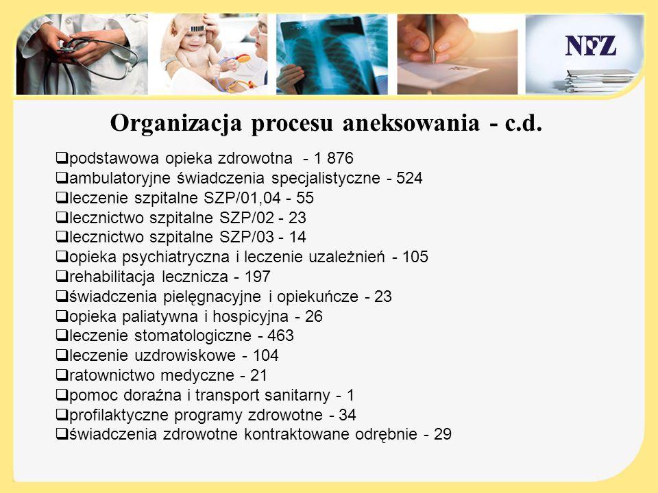 Organizacja procesu aneksowania - c.d.