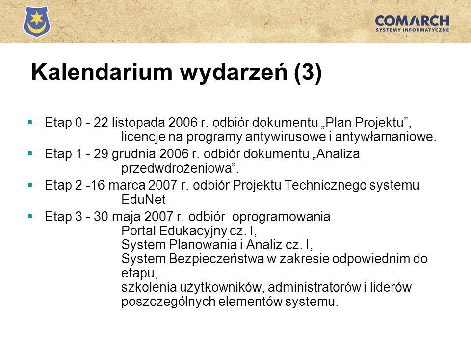 Kalendarium wydarzeń (3) Etap 0 - 22 listopada 2006 r. odbiór dokumentu Plan Projektu, licencje na programy antywirusowe i antywłamaniowe. Etap 1 - 29