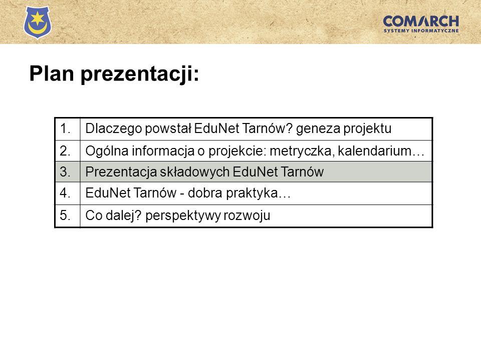 Plan prezentacji: 1.Dlaczego powstał EduNet Tarnów? geneza projektu 2.Ogólna informacja o projekcie: metryczka, kalendarium… 3.Prezentacja składowych