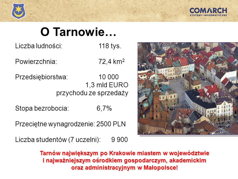 Liczba ludności: 118 tys. Powierzchnia: 72,4 km 2 Przedsiębiorstwa: 10 000 1,3 mld EURO przychodu ze sprzedaży Stopa bezrobocia: 6,7% Przeciętne wynag