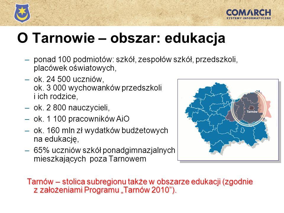 O Tarnowie – obszar: edukacja –ponad 100 podmiotów: szkół, zespołów szkół, przedszkoli, placówek oświatowych, –ok. 24 500 uczniów, ok. 3 000 wychowank