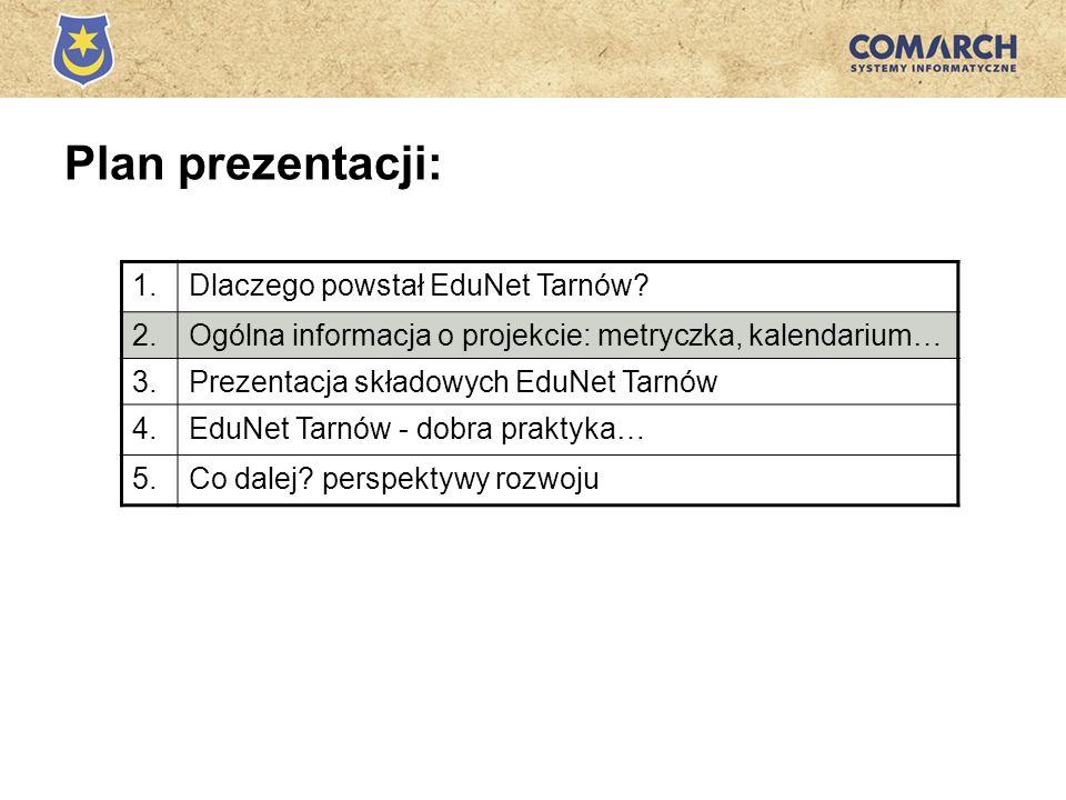 Plan prezentacji: 1.Dlaczego powstał EduNet Tarnów? 2.Ogólna informacja o projekcie: metryczka, kalendarium… 3.Prezentacja składowych EduNet Tarnów 4.