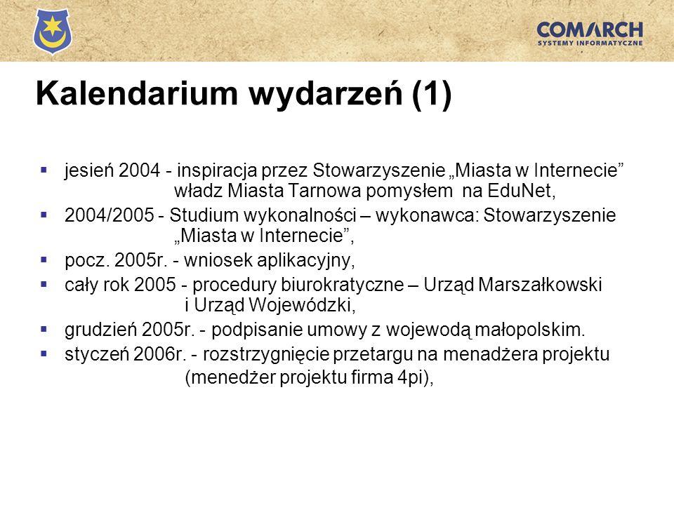 Kalendarium wydarzeń (1) jesień 2004 - inspiracja przez Stowarzyszenie Miasta w Internecie władz Miasta Tarnowa pomysłem na EduNet, 2004/2005 - Studiu
