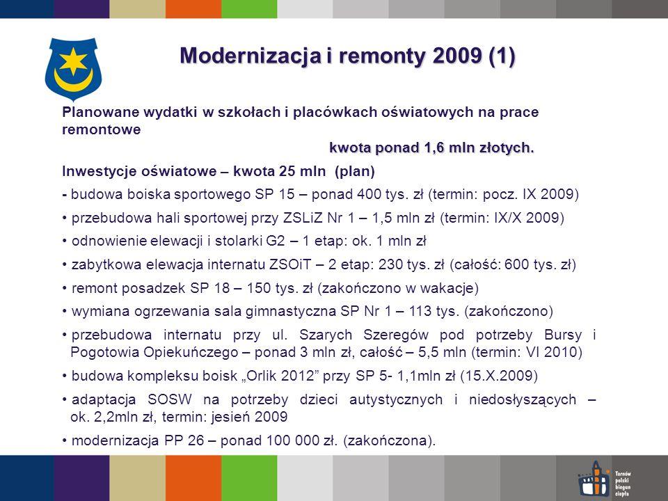 Modernizacja i remonty 2009 (1) kwota ponad 1,6 mln złotych.