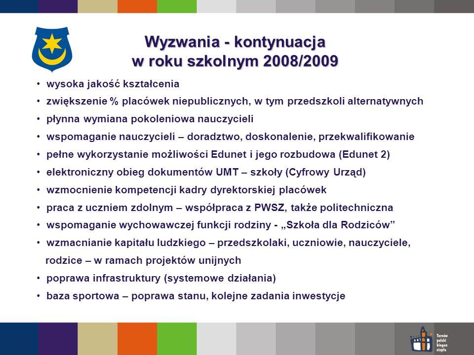 Wyzwania - kontynuacja w roku szkolnym 2008/2009 wysoka jakość kształcenia zwiększenie % placówek niepublicznych, w tym przedszkoli alternatywnych płynna wymiana pokoleniowa nauczycieli wspomaganie nauczycieli – doradztwo, doskonalenie, przekwalifikowanie pełne wykorzystanie możliwości Edunet i jego rozbudowa (Edunet 2) elektroniczny obieg dokumentów UMT – szkoły (Cyfrowy Urząd) wzmocnienie kompetencji kadry dyrektorskiej placówek praca z uczniem zdolnym – współpraca z PWSZ, także politechniczna wspomaganie wychowawczej funkcji rodziny - Szkoła dla Rodziców wzmacnianie kapitału ludzkiego – przedszkolaki, uczniowie, nauczyciele, rodzice – w ramach projektów unijnych poprawa infrastruktury (systemowe działania) baza sportowa – poprawa stanu, kolejne zadania inwestycje