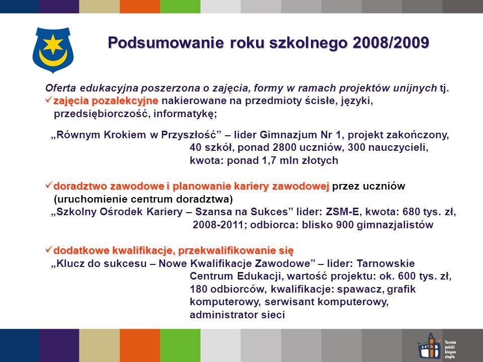 6 latki idą do szkoły Obowiązkowa matura z matematyki Nowa podstawa programowa w SP i G Wyzwania z 2008/2009 - kontynuacja wyzwania wyzwania w roku szkolnym 2009/2010 technologia IT w szkołach i zarządzaniu szkołami środki zewnętrzne na zadania inwestycyjne i miękkie % placówek niepublicznych praca z uczniem zdolnym wspomaganie ucznia o szczególnych wymaganiach edukacyjnych efektywność kształcenia wspomaganie funkcji wychowawczej rodziny