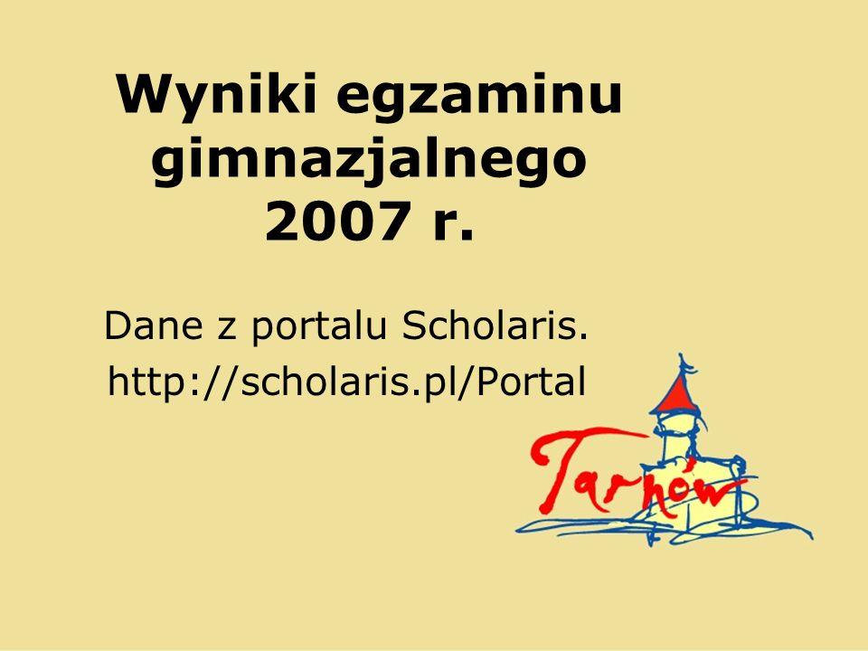 Wyniki egzaminu gimnazjalnego 2007 r. Dane z portalu Scholaris. http://scholaris.pl/Portal