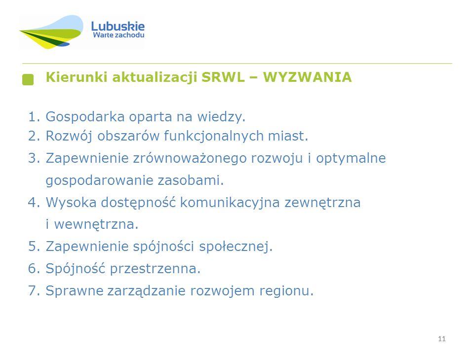11 Kierunki aktualizacji SRWL – WYZWANIA 1.Gospodarka oparta na wiedzy.