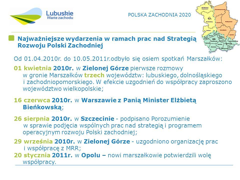 Najważniejsze wydarzenia w ramach prac nad Strategią Rozwoju Polski Zachodniej Od 01.04.2010r.