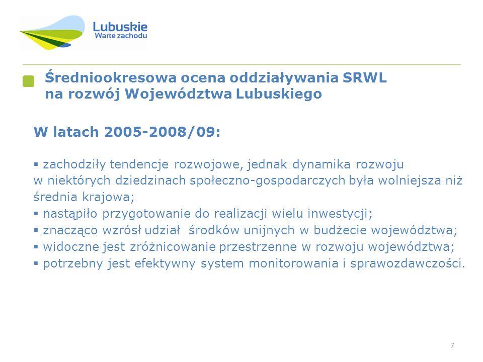 7 Średniookresowa ocena oddziaływania SRWL na rozwój Województwa Lubuskiego W latach 2005-2008/09: zachodziły tendencje rozwojowe, jednak dynamika rozwoju w niektórych dziedzinach społeczno-gospodarczych była wolniejsza niż średnia krajowa; nastąpiło przygotowanie do realizacji wielu inwestycji; znacząco wzrósł udział środków unijnych w budżecie województwa; widoczne jest zróżnicowanie przestrzenne w rozwoju województwa; potrzebny jest efektywny system monitorowania i sprawozdawczości.