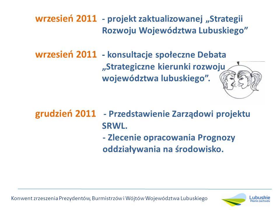 wrzesień 2011 - projekt zaktualizowanej Strategii Rozwoju Województwa Lubuskiego wrzesień 2011 - konsultacje społeczne Debata Strategiczne kierunki rozwoju województwa lubuskiego.