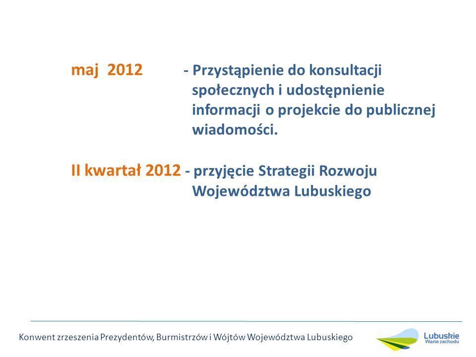 maj 2012 - Przystąpienie do konsultacji społecznych i udostępnienie informacji o projekcie do publicznej wiadomości.