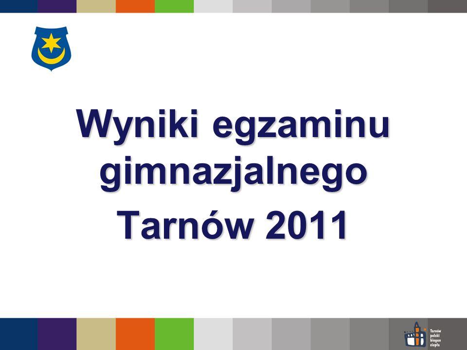 Wyniki egzaminu gimnazjalnego Tarnów 2011