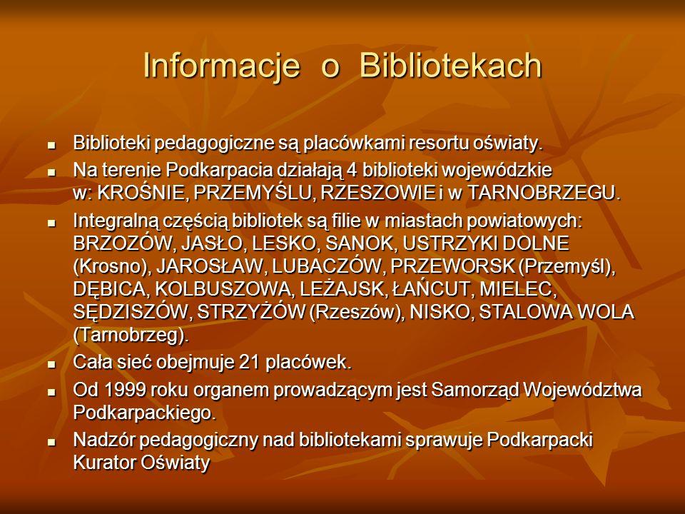 Informacje o Bibliotekach Biblioteki pedagogiczne są placówkami resortu oświaty. Biblioteki pedagogiczne są placówkami resortu oświaty. Na terenie Pod