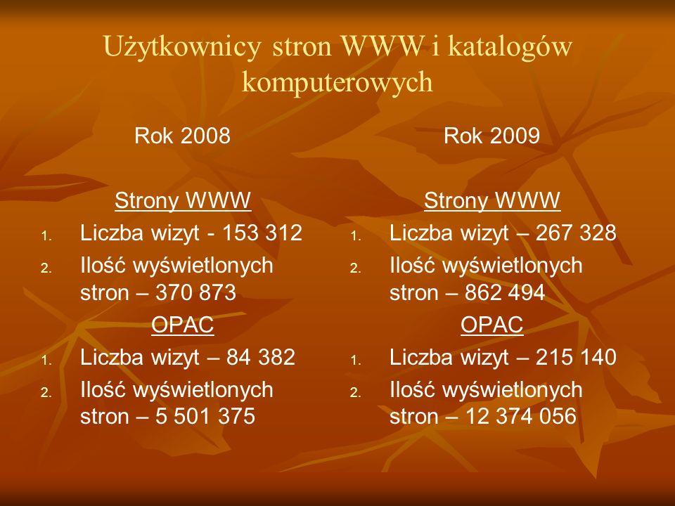 Użytkownicy stron WWW i katalogów komputerowych Rok 2008 Strony WWW 1. 1. Liczba wizyt - 153 312 2. 2. Ilość wyświetlonych stron – 370 873 OPAC 1. 1.