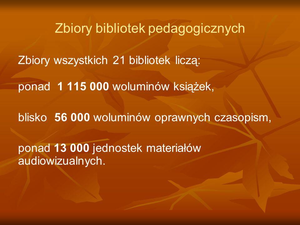 Zbiory bibliotek pedagogicznych Zbiory wszystkich 21 bibliotek liczą: ponad 1 115 000 woluminów książek, blisko 56 000 woluminów oprawnych czasopism,