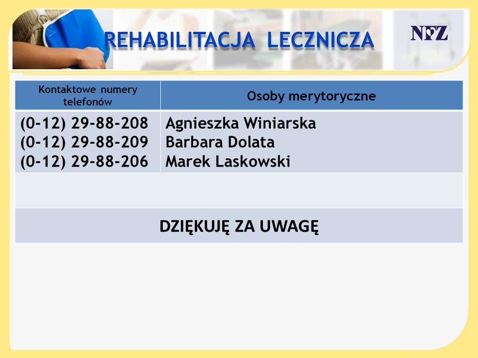 Kontaktowe numery telefonów Osoby merytoryczne (0-12) 29-88-208 (0-12) 29-88-209 (0-12) 29-88-206 Agnieszka Winiarska Barbara Dolata Marek Laskowski D