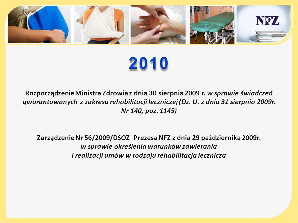 2010 Rozporządzenie Ministra Zdrowia z dnia 30 sierpnia 2009 r. w sprawie świadczeń gwarantowanych z zakresu rehabilitacji leczniczej (Dz. U. z dnia 3