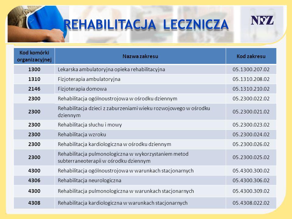 Kod komórki organizacyjnej Nazwa zakresuKod zakresu 1300Lekarska ambulatoryjna opieka rehabilitacyjna05.1300.207.02 1310Fizjoterapia ambulatoryjna05.1