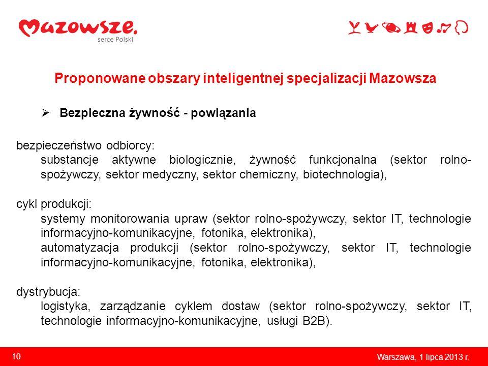Proponowane obszary inteligentnej specjalizacji Mazowsza Warszawa, 1 lipca 2013 r. 10 Bezpieczna żywność - powiązania bezpieczeństwo odbiorcy: substan