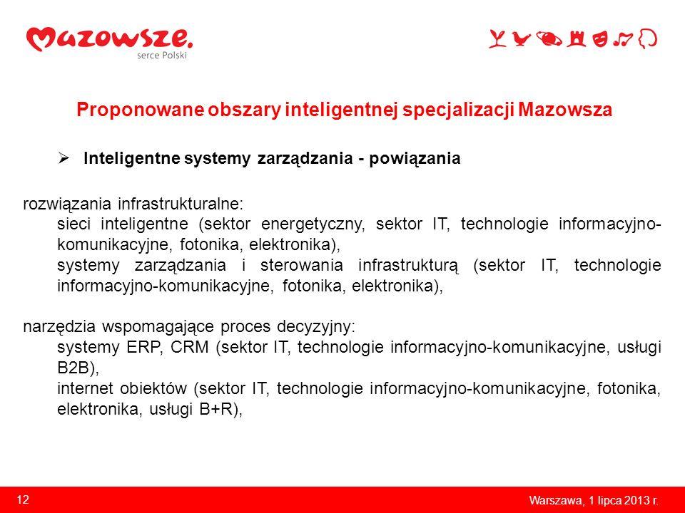 Proponowane obszary inteligentnej specjalizacji Mazowsza Warszawa, 1 lipca 2013 r. 12 Inteligentne systemy zarządzania - powiązania rozwiązania infras
