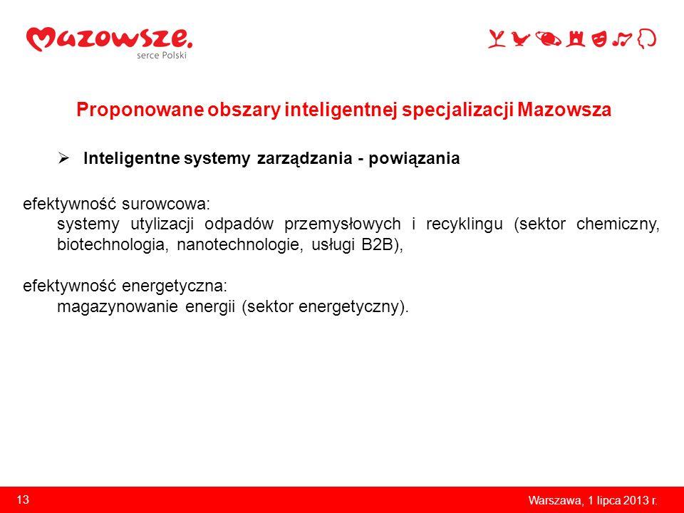 Proponowane obszary inteligentnej specjalizacji Mazowsza Warszawa, 1 lipca 2013 r. 13 Inteligentne systemy zarządzania - powiązania efektywność surowc