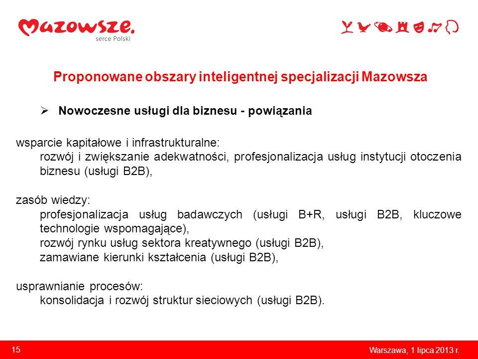 Proponowane obszary inteligentnej specjalizacji Mazowsza Warszawa, 1 lipca 2013 r. 15 Nowoczesne usługi dla biznesu - powiązania wsparcie kapitałowe i