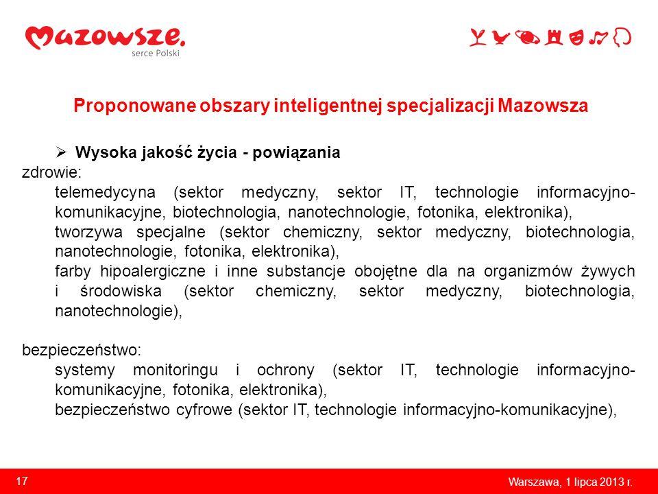 Proponowane obszary inteligentnej specjalizacji Mazowsza Warszawa, 1 lipca 2013 r. 17 Wysoka jakość życia - powiązania zdrowie: telemedycyna (sektor m