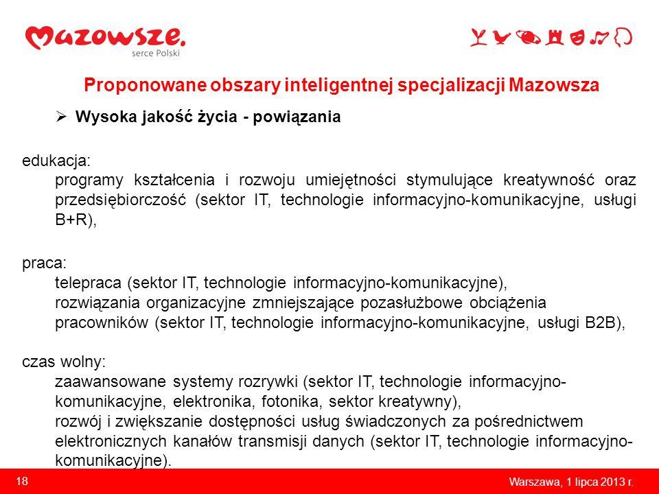 Proponowane obszary inteligentnej specjalizacji Mazowsza Warszawa, 1 lipca 2013 r. 18 Wysoka jakość życia - powiązania edukacja: programy kształcenia