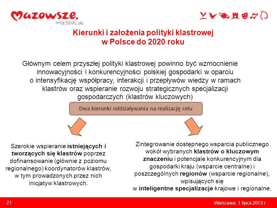 Kierunki i założenia polityki klastrowej w Polsce do 2020 roku Głównym celem przyszłej polityki klastrowej powinno być wzmocnienie innowacyjności i ko