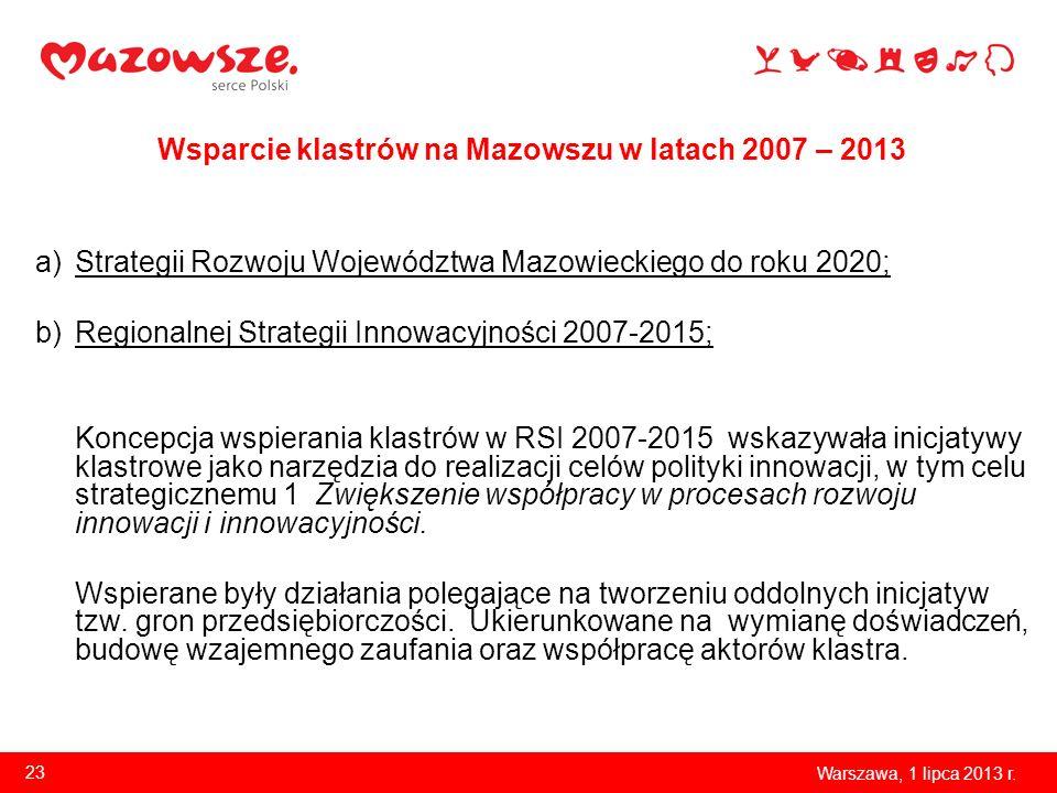 Wsparcie klastrów na Mazowszu w latach 2007 – 2013 a)Strategii Rozwoju Województwa Mazowieckiego do roku 2020; b)Regionalnej Strategii Innowacyjności