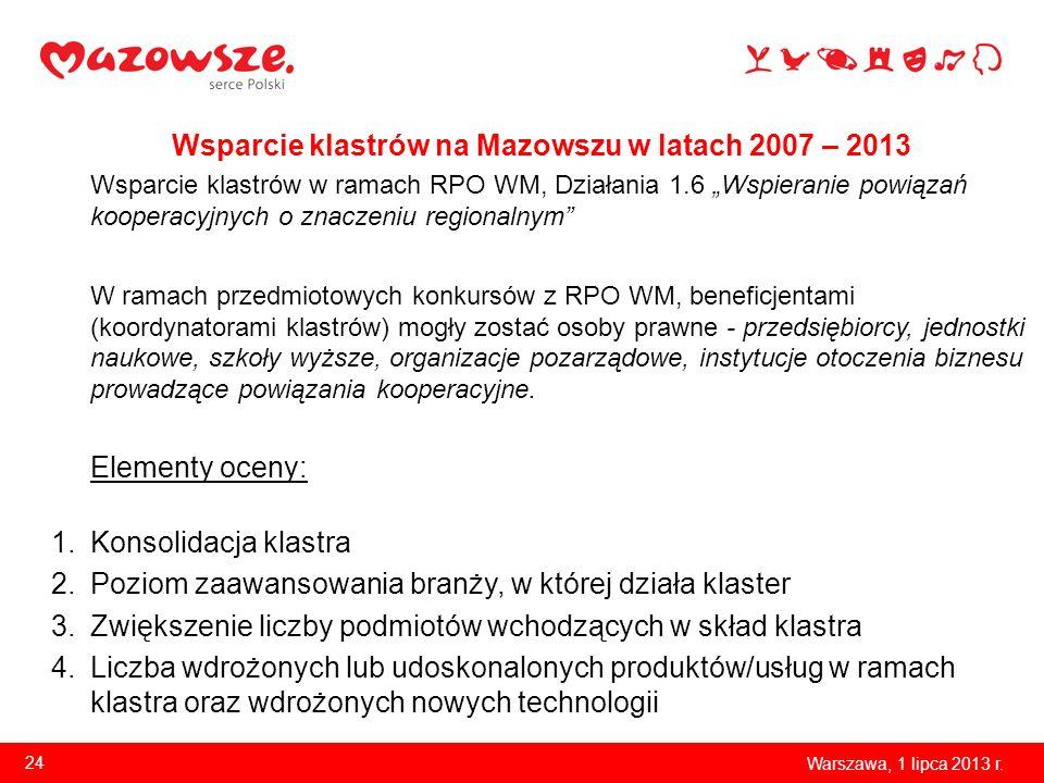 Wsparcie klastrów na Mazowszu w latach 2007 – 2013 Wsparcie klastrów w ramach RPO WM, Działania 1.6 Wspieranie powiązań kooperacyjnych o znaczeniu reg