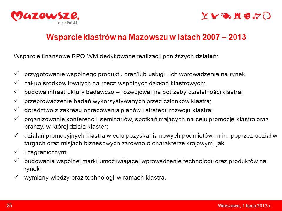 Wsparcie klastrów na Mazowszu w latach 2007 – 2013 Wsparcie finansowe RPO WM dedykowane realizacji poniższych działań: przygotowanie wspólnego produkt