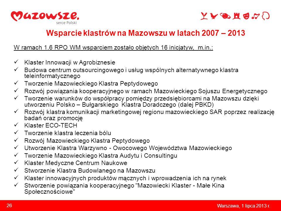 Wsparcie klastrów na Mazowszu w latach 2007 – 2013 W ramach 1.6 RPO WM wsparciem zostało objętych 16 inicjatyw, m.in.: Klaster Innowacji w Agrobiznesi