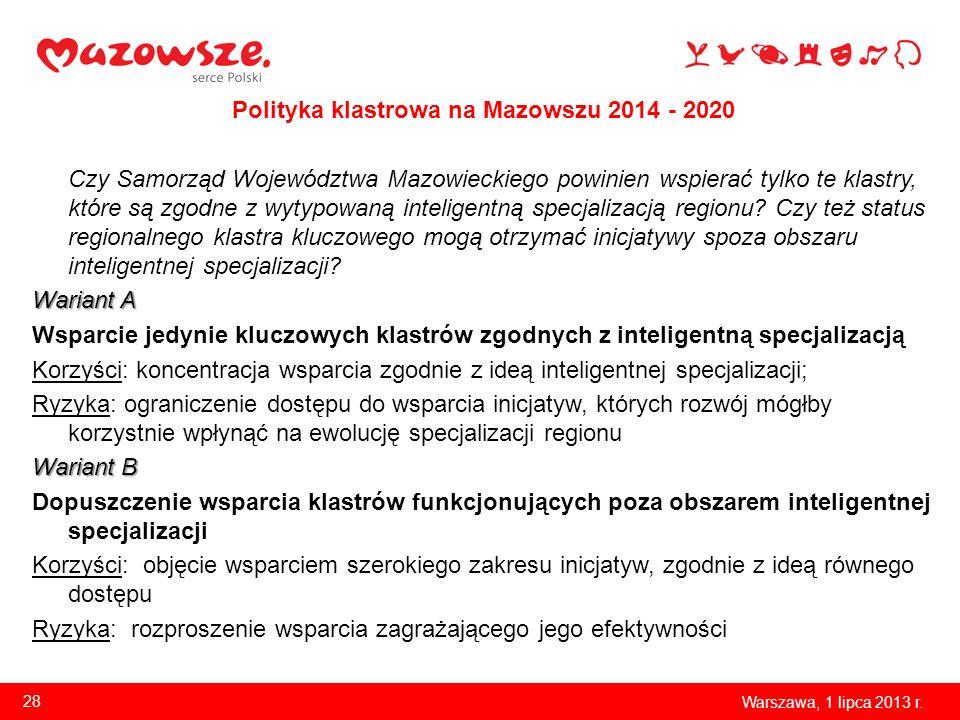 Polityka klastrowa na Mazowszu 2014 - 2020 Czy Samorząd Województwa Mazowieckiego powinien wspierać tylko te klastry, które są zgodne z wytypowaną int