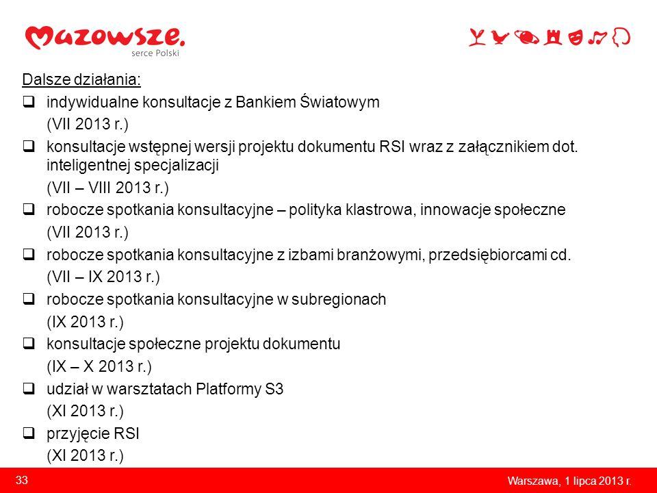 Dalsze działania: indywidualne konsultacje z Bankiem Światowym (VII 2013 r.) konsultacje wstępnej wersji projektu dokumentu RSI wraz z załącznikiem do
