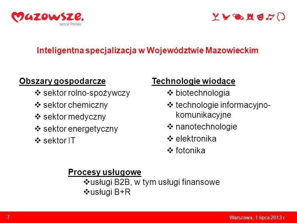 Zidentyfikowane obszary inteligentnej specjalizacji Mazowsza Warszawa, 1 lipca 2013 r.