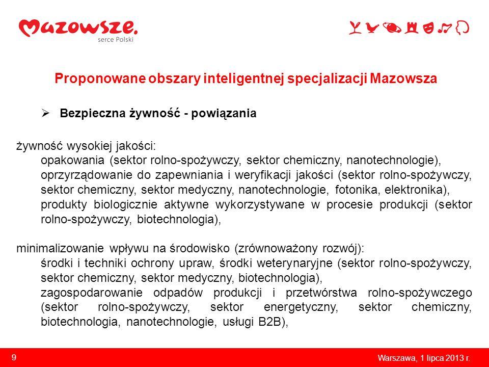 Proponowane obszary inteligentnej specjalizacji Mazowsza Warszawa, 1 lipca 2013 r. 9 Bezpieczna żywność - powiązania żywność wysokiej jakości: opakowa