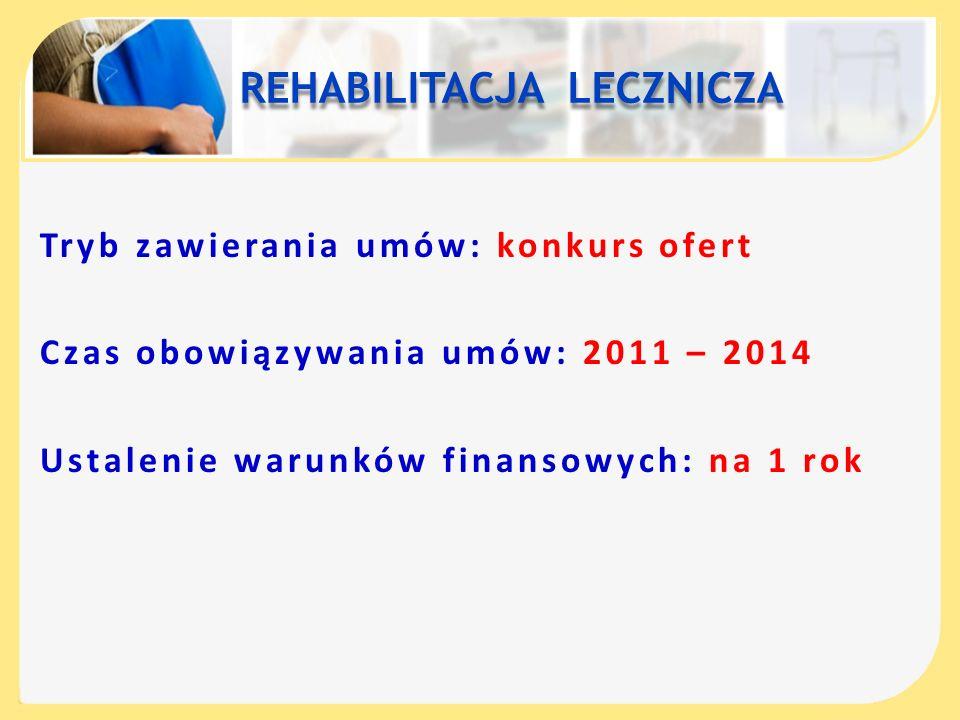 Tryb zawierania umów: konkurs ofert Czas obowiązywania umów: 2011 – 2014 Ustalenie warunków finansowych: na 1 rok REHABILITACJA LECZNICZA REHABILITACJ
