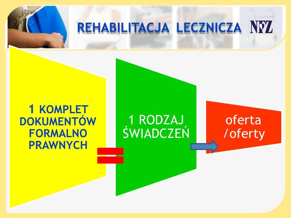 REHABILITACJA LECZNICZA REHABILITACJA LECZNICZA 1 KOMPLET DOKUMENTÓW FORMALNO PRAWNYCH 1 RODZAJ ŚWIADCZEŃ oferta /oferty