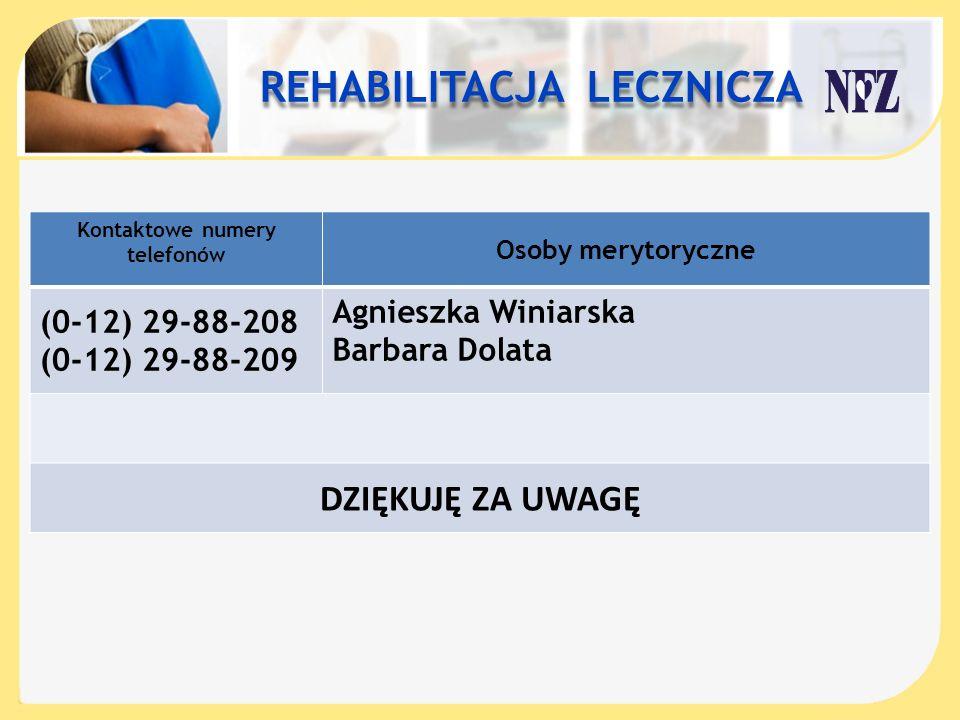 Kontaktowe numery telefonów Osoby merytoryczne (0-12) 29-88-208 (0-12) 29-88-209 Agnieszka Winiarska Barbara Dolata DZIĘKUJĘ ZA UWAGĘ REHABILITACJA LE