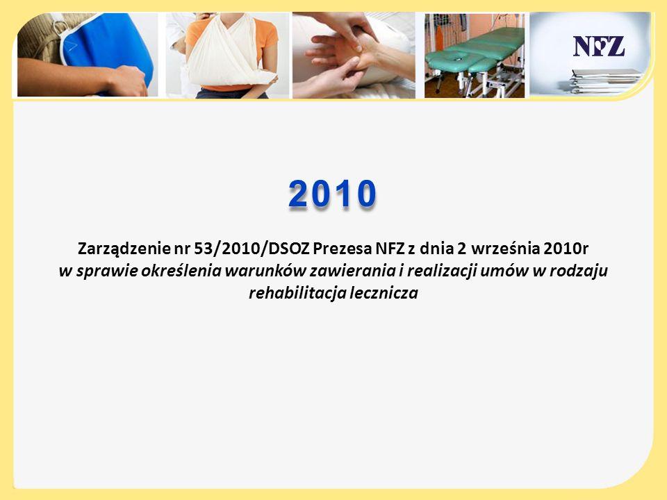 Przedmiot regulacjiPrzedłużenie rehabilitacji w warunkach oddziału dziennego i stacjonarnego oraz rehabilitacji realizowanej w warunkach domowych Rozporządzenie Ministra Zdrowia z dnia 30 sierpnia 2009 Brak zapisu o możliwości przedłużenia rehabilitacji Rozporządzenie Ministra Zdrowia z dnia 25 czerwca 2010 W przypadku uzasadnionym względami medycznymi i koniecznością osiągnięcia celu leczniczego czas trwania rehabilitacji może zostać przedłużony decyzją lekarza prowadzącego rehabilitację, za pisemną zgodą dyrektora właściwego oddziału wojewódzkiego Narodowego Funduszu Zdrowia - Zapis nie ma zastosowania do rehabilitacji w oddziałach dziennych rehabilitacji pulmonologicznej i kardiologicznej Wnioski Od dnia 25 czerwca 2010r na przedłużenie rehabilitacji w warunkach ośrodka/oddziału dziennego, bądź stacjonarnego koniczna jest pisemna zgoda dyrektora oddziału Funduszu na uzasadniony medycznie wniosek lekarza prowadzącego.