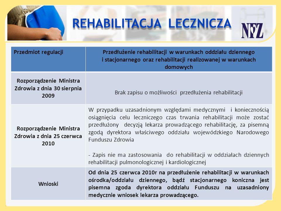 Przedmiot regulacjiPrzedłużenie rehabilitacji w warunkach oddziału dziennego i stacjonarnego oraz rehabilitacji realizowanej w warunkach domowych Rozp
