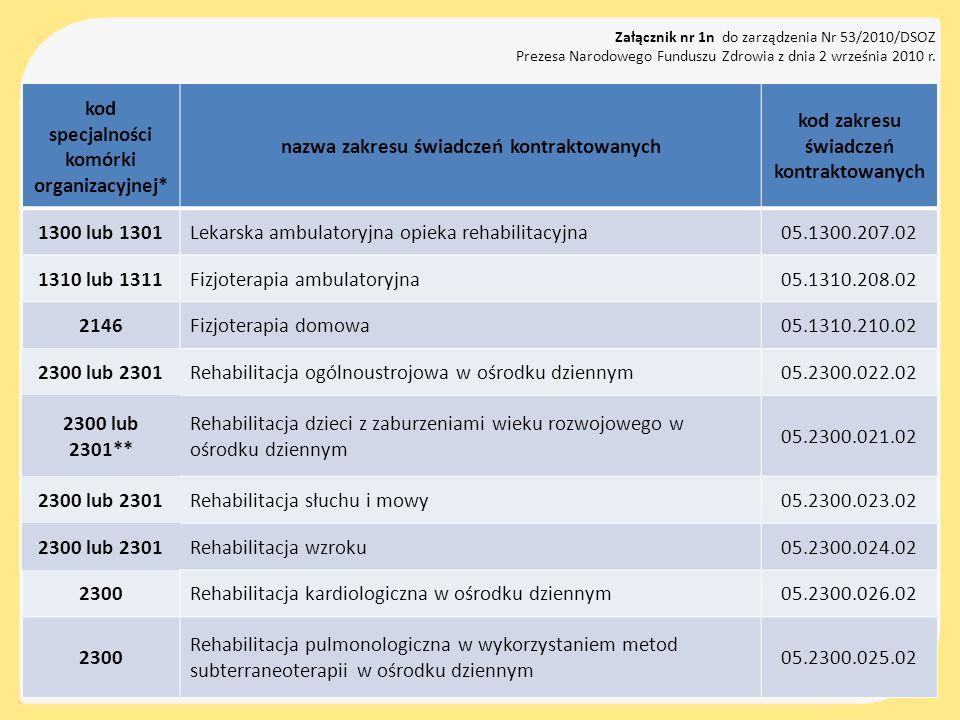 kod specjalności komórki organizacyjnej* nazwa zakresu świadczeń kontraktowanych kod zakresu świadczeń kontraktowanych 4300 lub 4302 lub 4301 Rehabilitacja ogólnoustrojowa w warunkach stacjonarnych05.4300.300.02 4306 lub 4304 lub 4307 Rehabilitacja neurologiczna05.4300.306.02 4300Rehabilitacja pulmonologiczna w warunkach stacjonarnych05.4300.309.02 4308Rehabilitacja kardiologiczna w warunkach stacjonarnych05.4308.022.02 Załącznik nr 1n do zarządzenia Nr 53/2010/DSOZ Prezesa Narodowego Funduszu Zdrowia z dnia 2 września 2010 r.