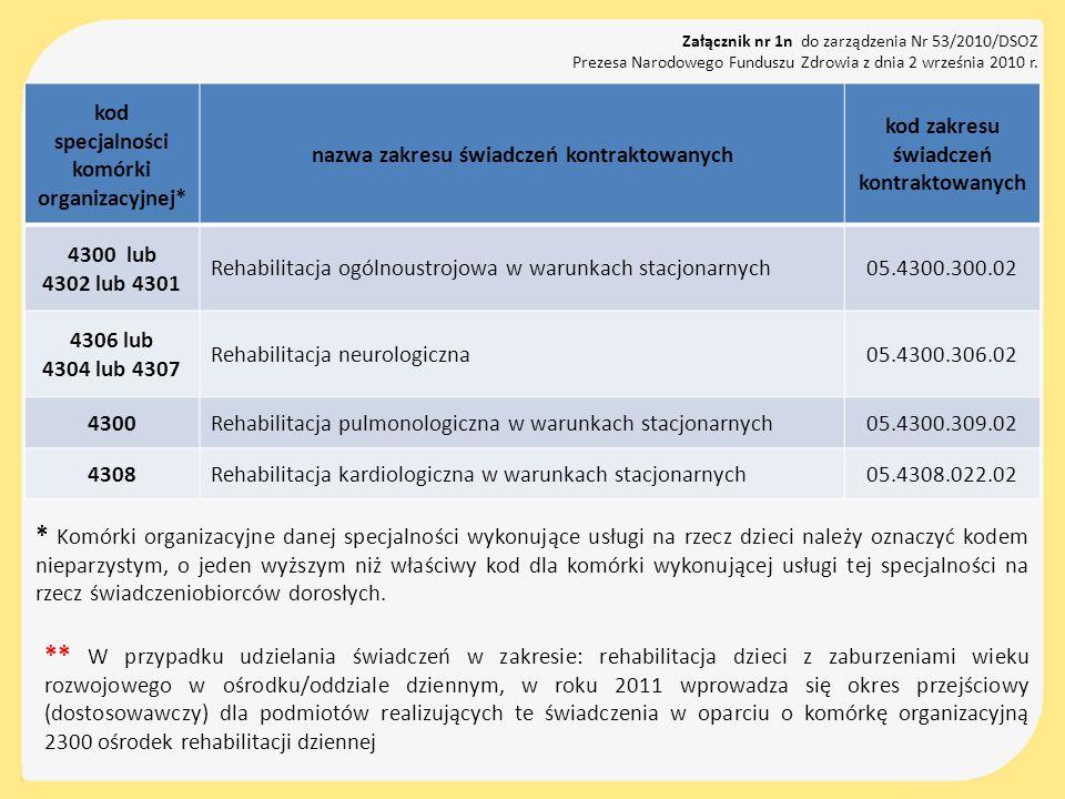 kod specjalności komórki organizacyjnej* nazwa zakresu świadczeń kontraktowanych kod zakresu świadczeń kontraktowanych 4300 lub 4302 lub 4301 Rehabili