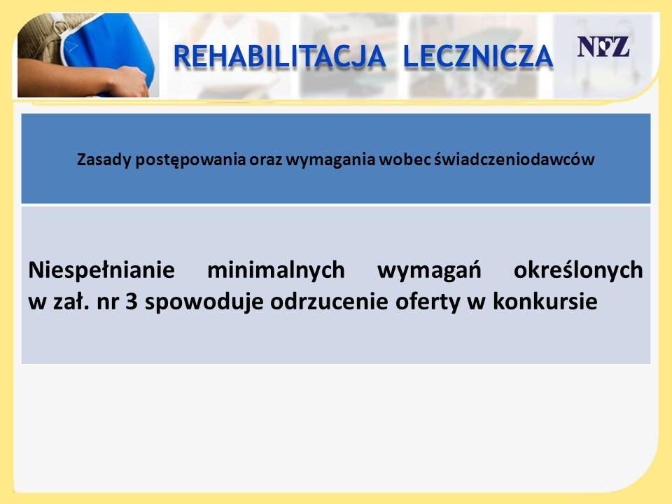 Tryb zawierania umów: konkurs ofert Czas obowiązywania umów: 2011 – 2014 Ustalenie warunków finansowych: na 1 rok REHABILITACJA LECZNICZA REHABILITACJA LECZNICZA