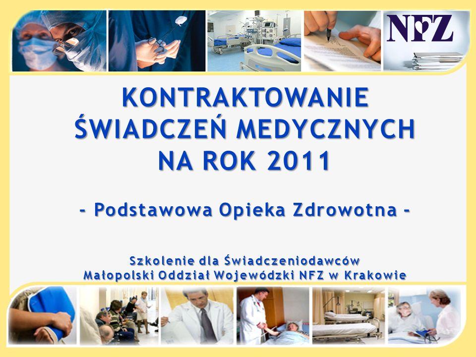 Podstawowa opieka zdrowotna Tryb zawierania umów: postępowanie wnioskowe Planowany okres obowiązywania umów: 5 lat (2011-2015) Ustalenie warunków finansowych: na 1 rok Kontraktowanie POZ na 2011 rok